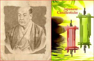 History of Candlestick Patterns