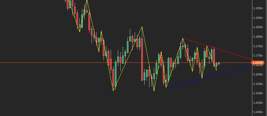 ctrader auto trend lines indicator