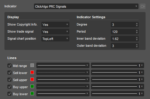 cTrader PRC Indicator Settings