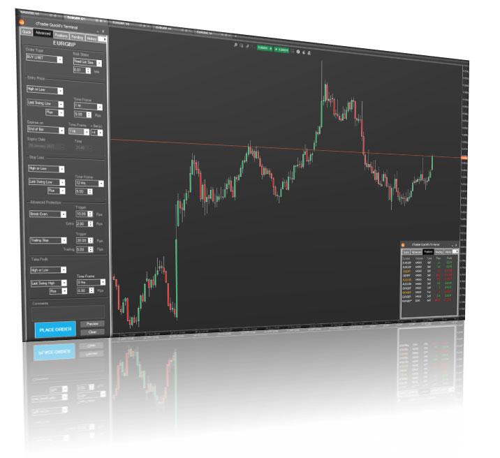 cTrader QuickFx Chart
