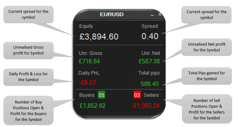 cTrader Account Information Widget