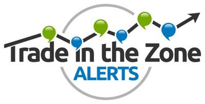 ctrader trading zone alerts