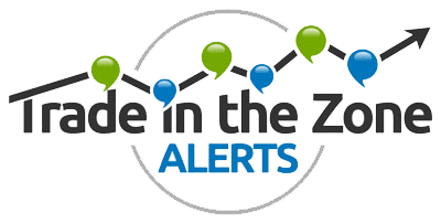 ctrader trading zone alerts