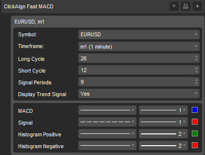cTrader Fast MACD Parameters