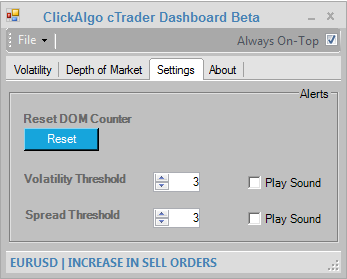 cTrader dashboard settings