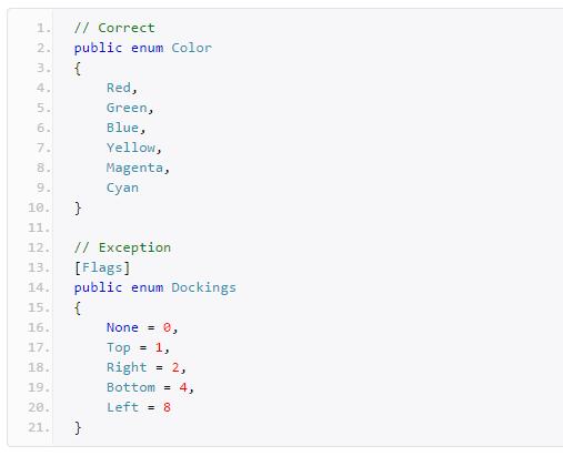 C# Coding Standards for Algorithmic Trading Development