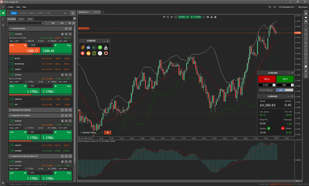 Ddfx forex trading system version 3.0