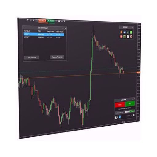 cTrader One-Click forex Trading Terminal
