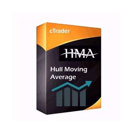 Free cTrader Hull Moving Average indicator