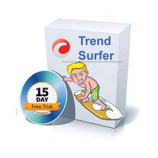 cTrader Trend Surfer Indicator Alerts