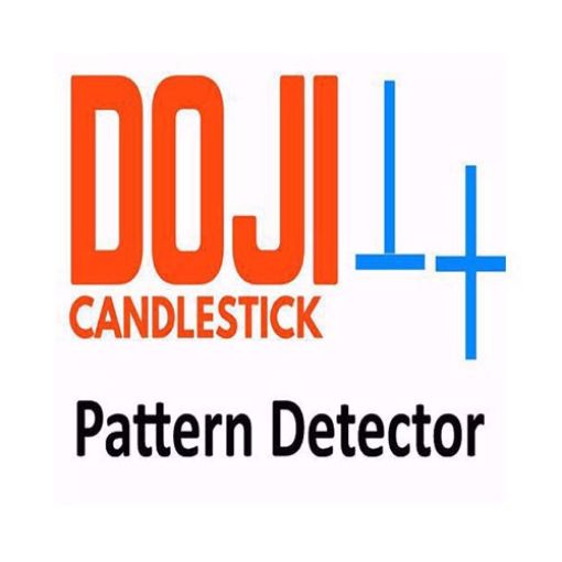 cTrader Doji Pattern Detector With Alerts