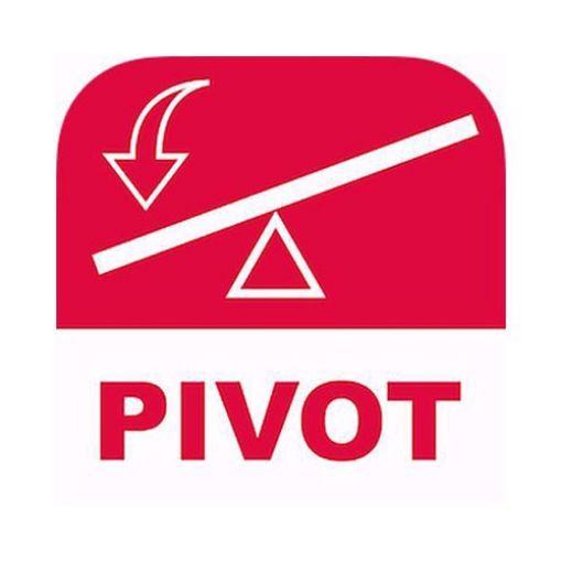 cTrader Pivot Point Forex Alert System