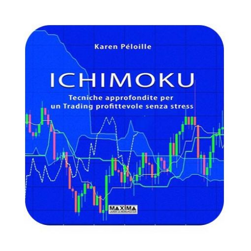 cTrader Multi-Time-frame Ichimoku Cloud Radar