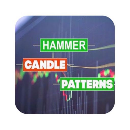 cTrader Hammer Candlestick Pattern Detecting Software