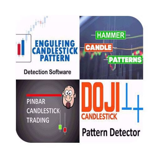 cTrader Candlestick Pattern Collection of Indicators