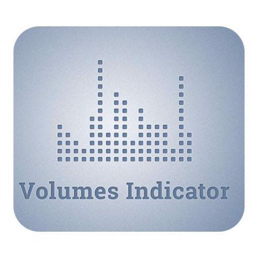 cTrader Best Volumes Indicator