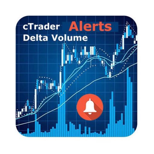 cTrader Delta Volume Indicator