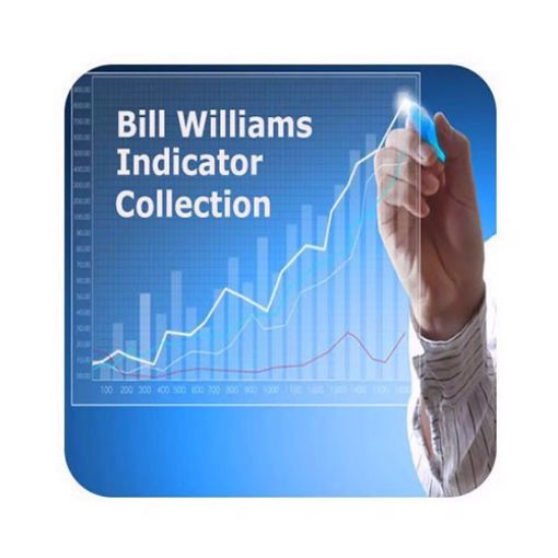cTrader Bill Williams Indicator Collection