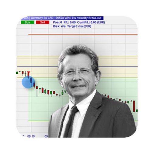 cTrader Larry Williams Trading Indicators