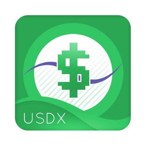 cTrader US Dollar Index Indicator