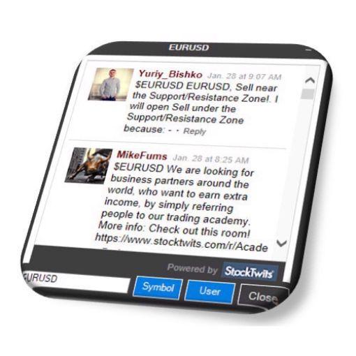 cTrader Social Network StockTwits