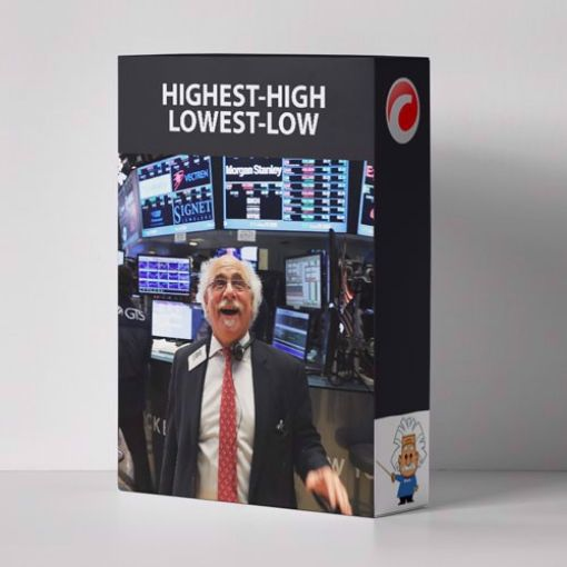 cTrader highest-High, Lowest Low Indicators