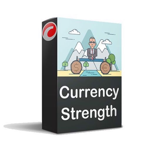 cTrader Forex Currency Strength indicator