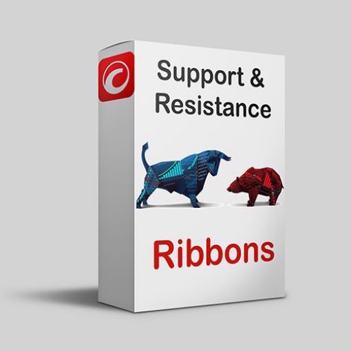 cTrader Support & Resistance Ribbons