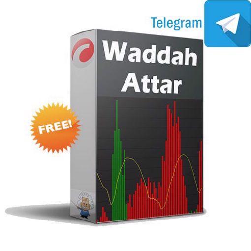 cTrader Waddah Attar Explosion Indicator