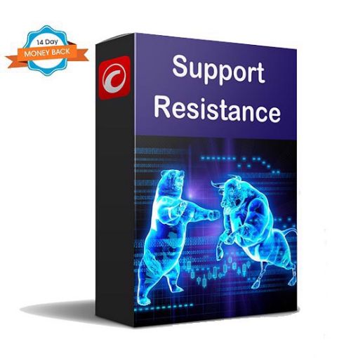 cTrader Support & Resistance Indicator