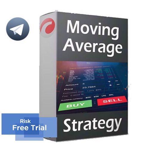 cTrader Moving Average Trading Robot