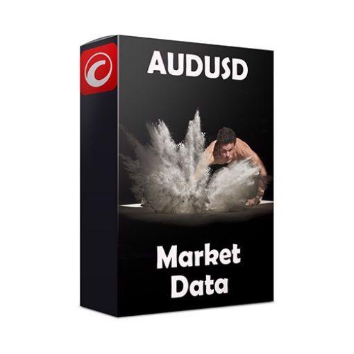 AUDUSD Historical Market Data