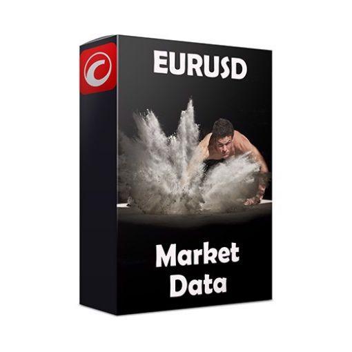 EURUSD Historical Market Data