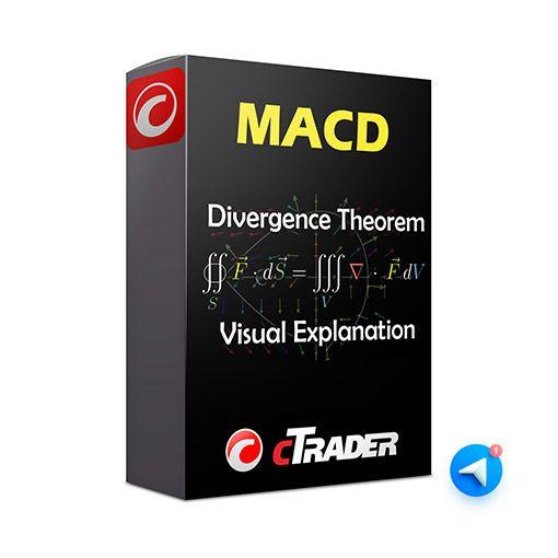 cTrader MACD Divergence Indicator