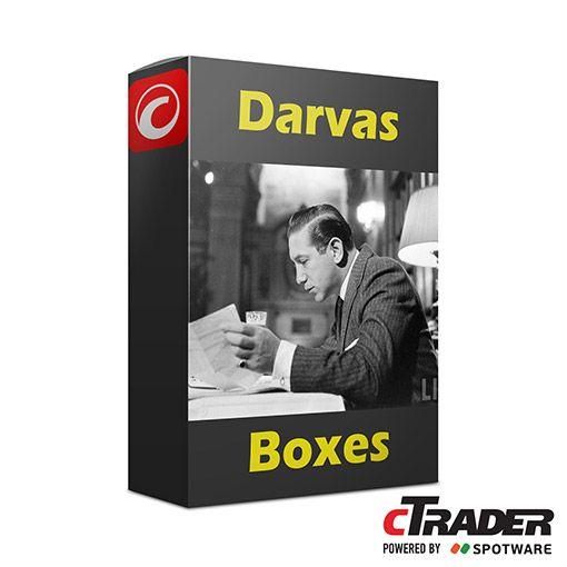 cTrader Darvas Box Indicator