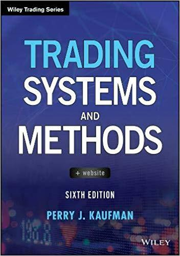 cTrader trading systems