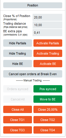 cTrader Risk Reward Control Panel
