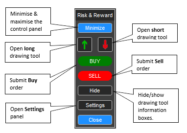 cTrader Risk & Reward Control Panel