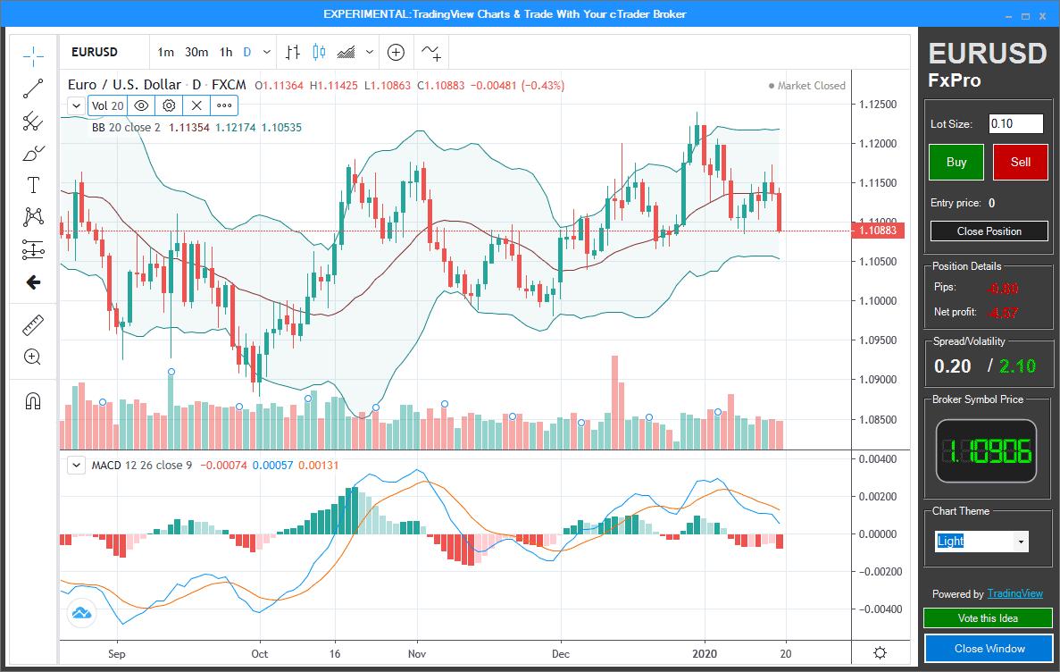 cTrader TradingView Charts