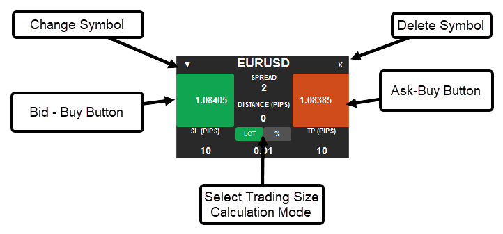 cTrader Trading Dashboard Panel