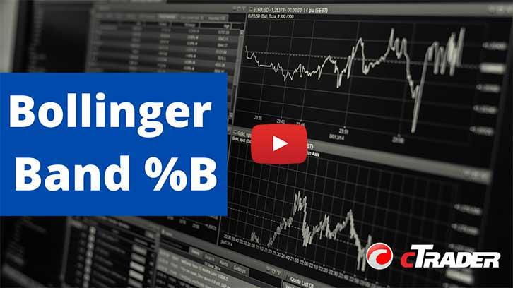 CTrader Bollinger %B Indicator | ClickAlgo