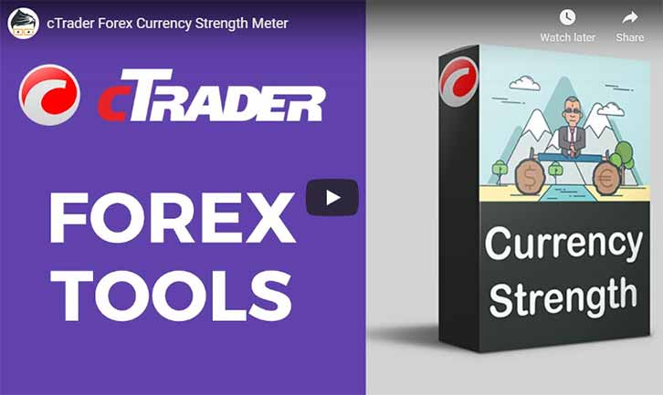 cTrader Currency Strength Video
