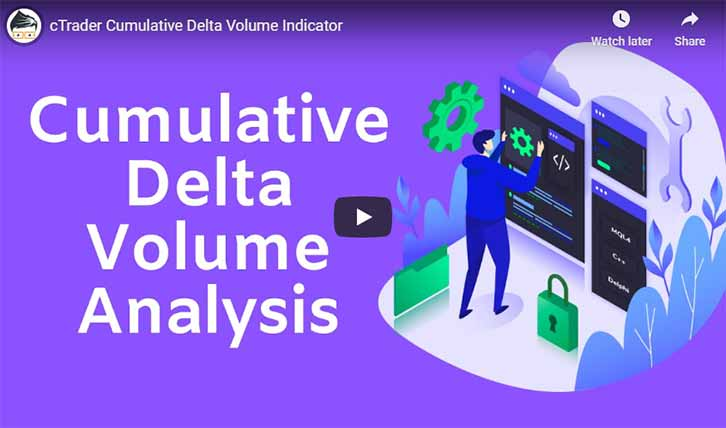 cTrader Delta Volume Video