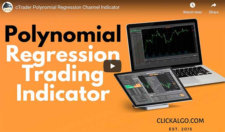 cTrader Polynomial Regression Video