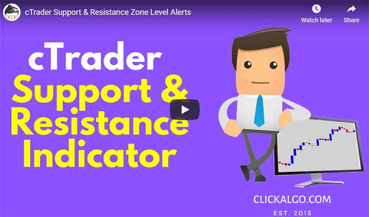 cTrader Support & Resistance Indicator