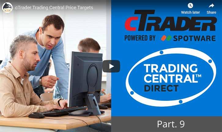 cTrader Trade Central Targets
