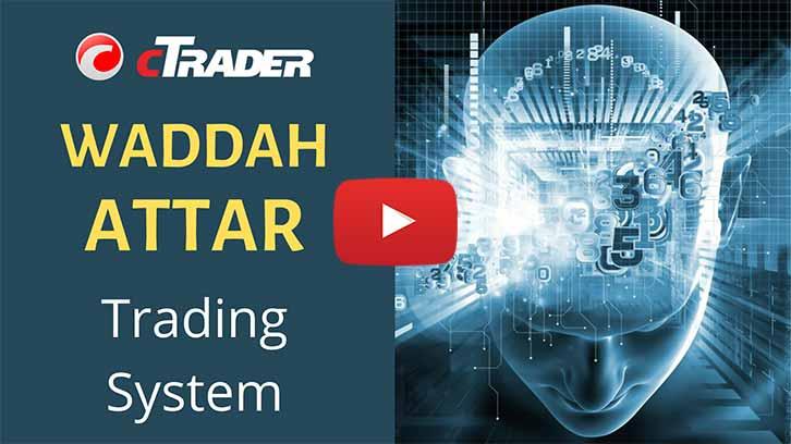cTrader Waddah Attar Trading System